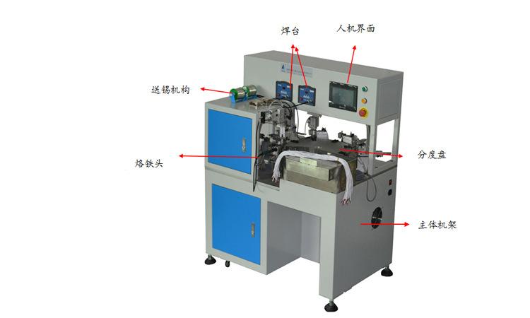 FYH-U-520 DC头自动焊锡机功能介绍
