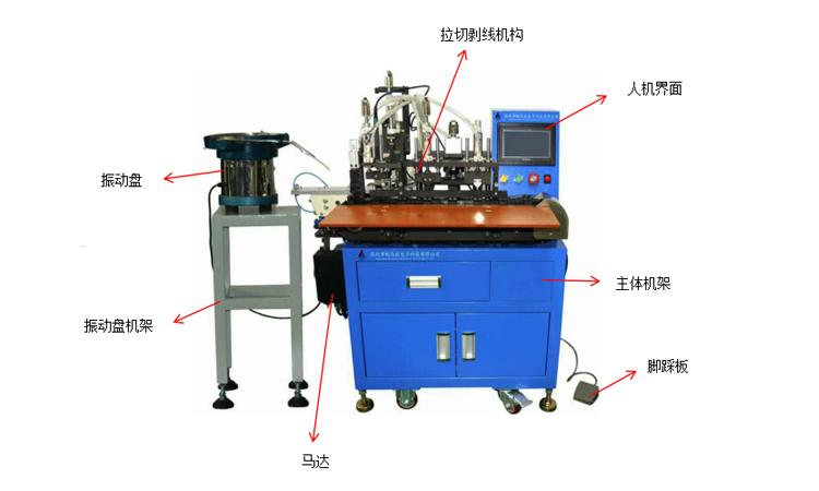 帆与航插pin针线材自动焊锡机功能介绍